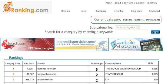 baronseries.com Ranked as #1 Business Motivational Speaker Website